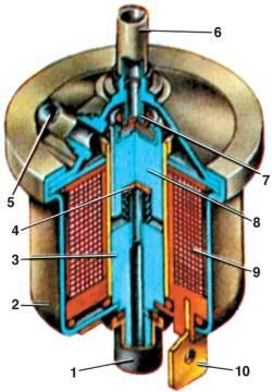 Устройство клапана ЭПХХ от классики